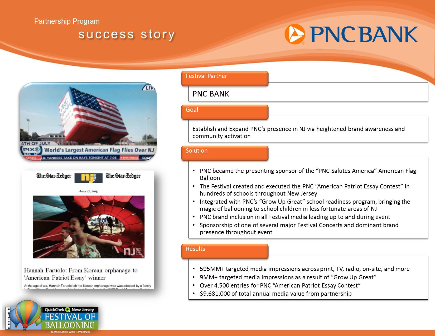 the 35th annual quickchek new jersey festival of ballooning case case studies